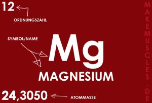 Das Spurenelement Magnesium